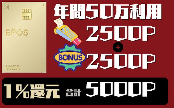 エポスゴールド50万円利用は還元率1%