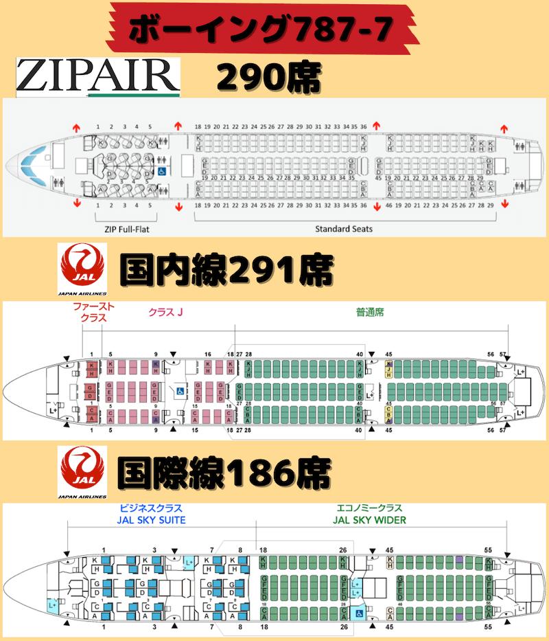 ボーイング787JALとzipair比較