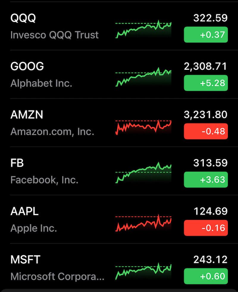 GAFAMとQQQの株価