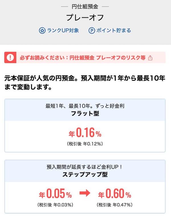 SBI証券円仕組み預金で毎月100P