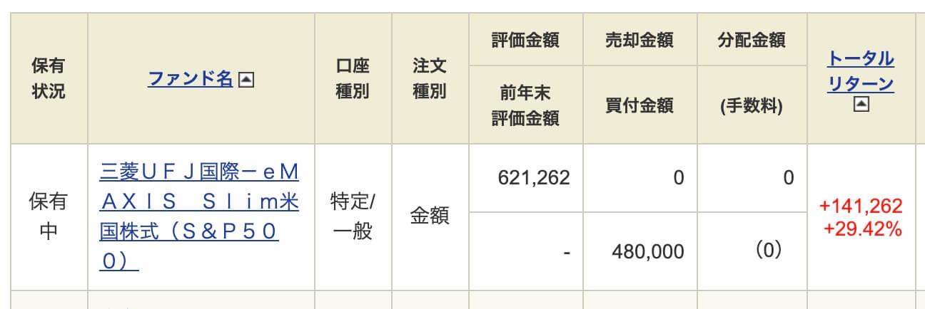SBI証券5/26日のトータルリターン