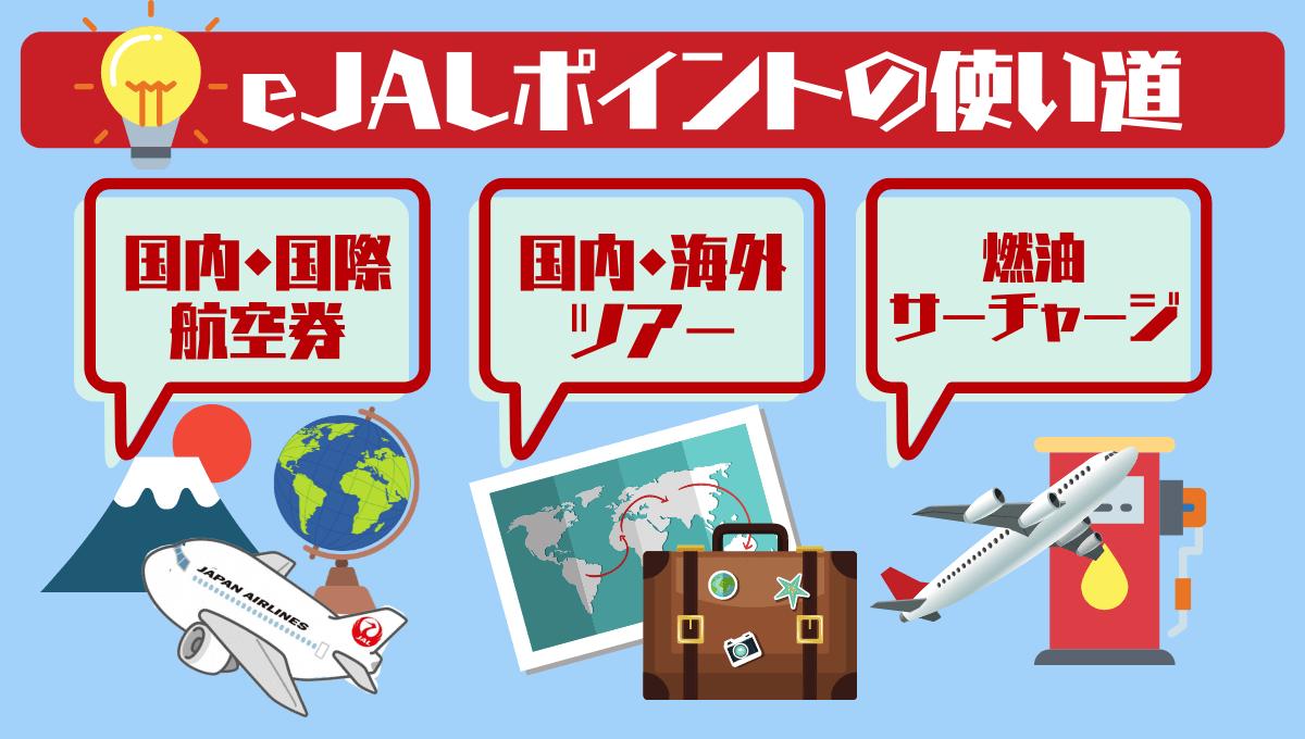 e JALポイントの使い道
