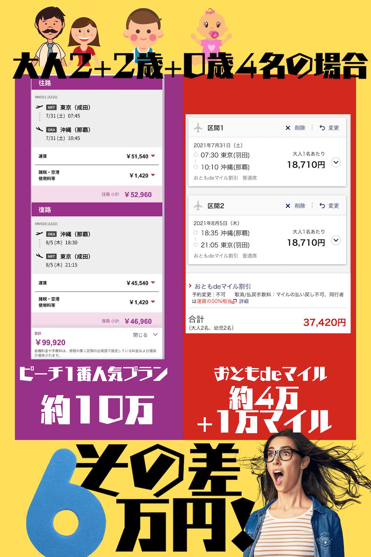 おともdeマイルで家族旅行費用LCCと比較(赤ちゃんがいる場合)