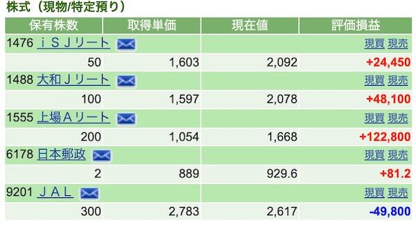 sbi証券日本航空株主優待